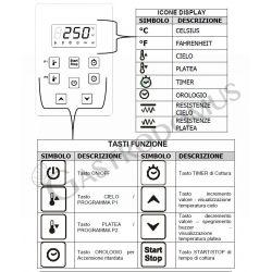 Elektro-Pizzaofen – rotierende Platte – digitale Steuerung